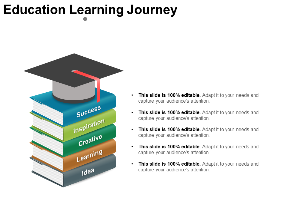 Education Learning Journey Free PPT Template