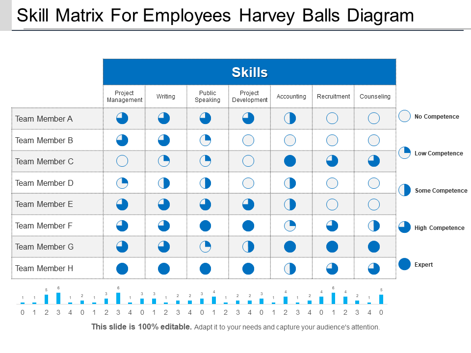 Harvey Balls Free PowerPoint Template