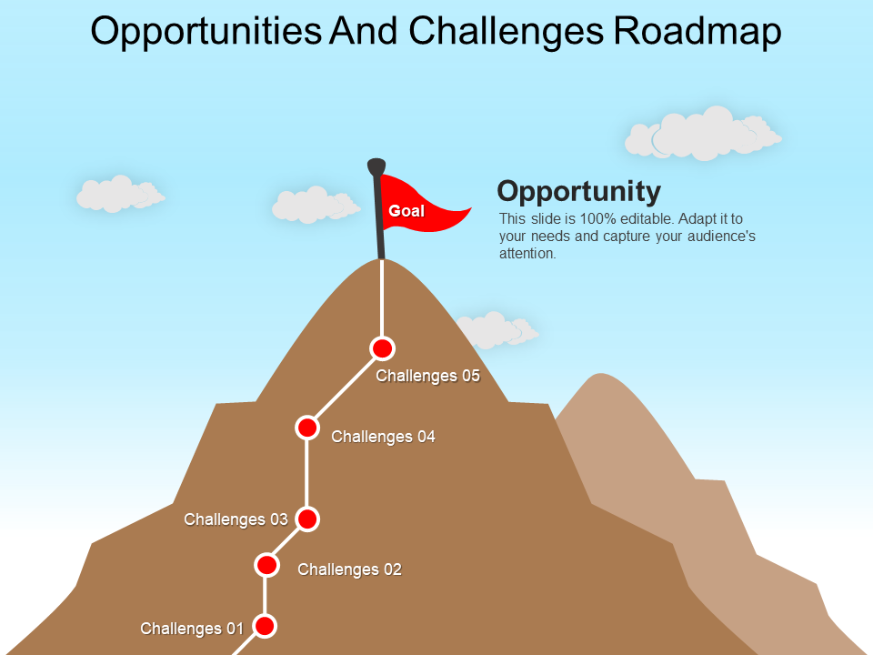 Opportunities and Challenges Roadmap Free PPT Template