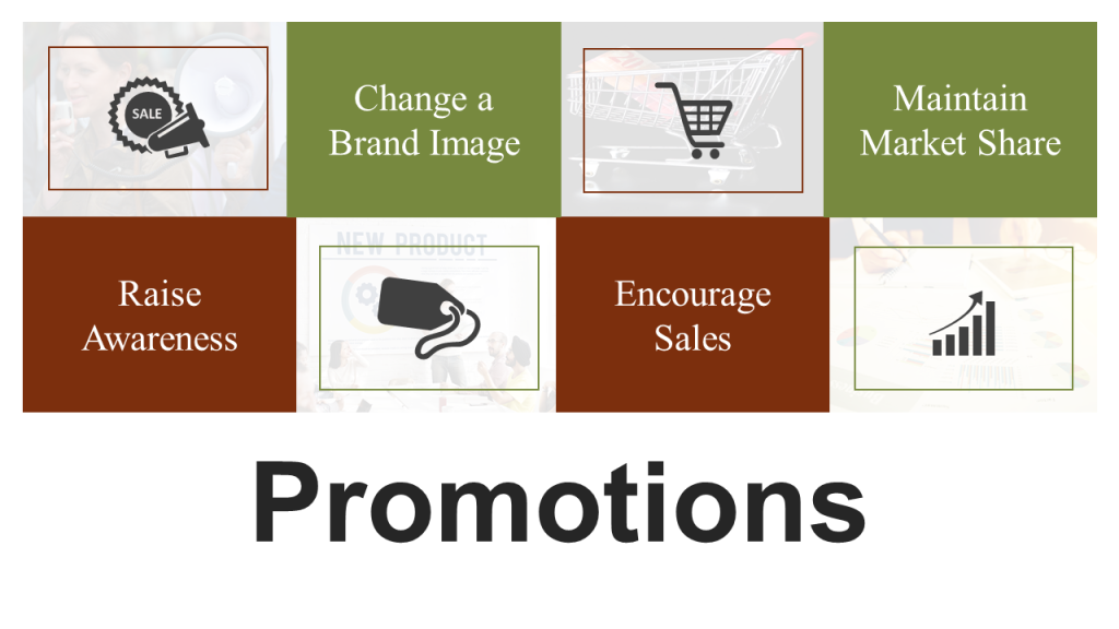 Promotional Activities in Marketing Mix