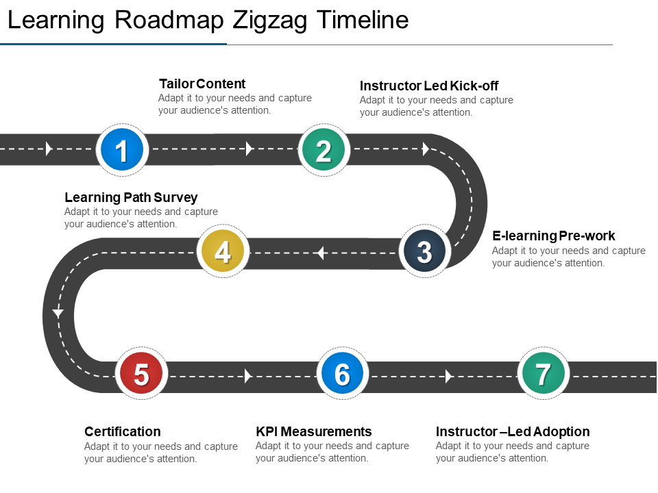 Zigzag Roadmap Free PowerPoint Template