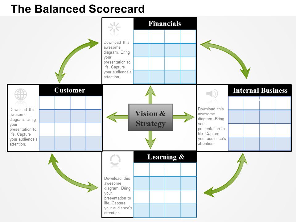 Balanced Scorecard PowerPoint Templates