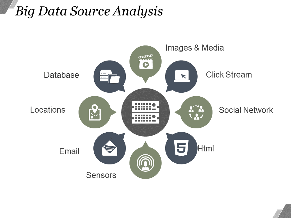 Big Data PowerPoint Templates