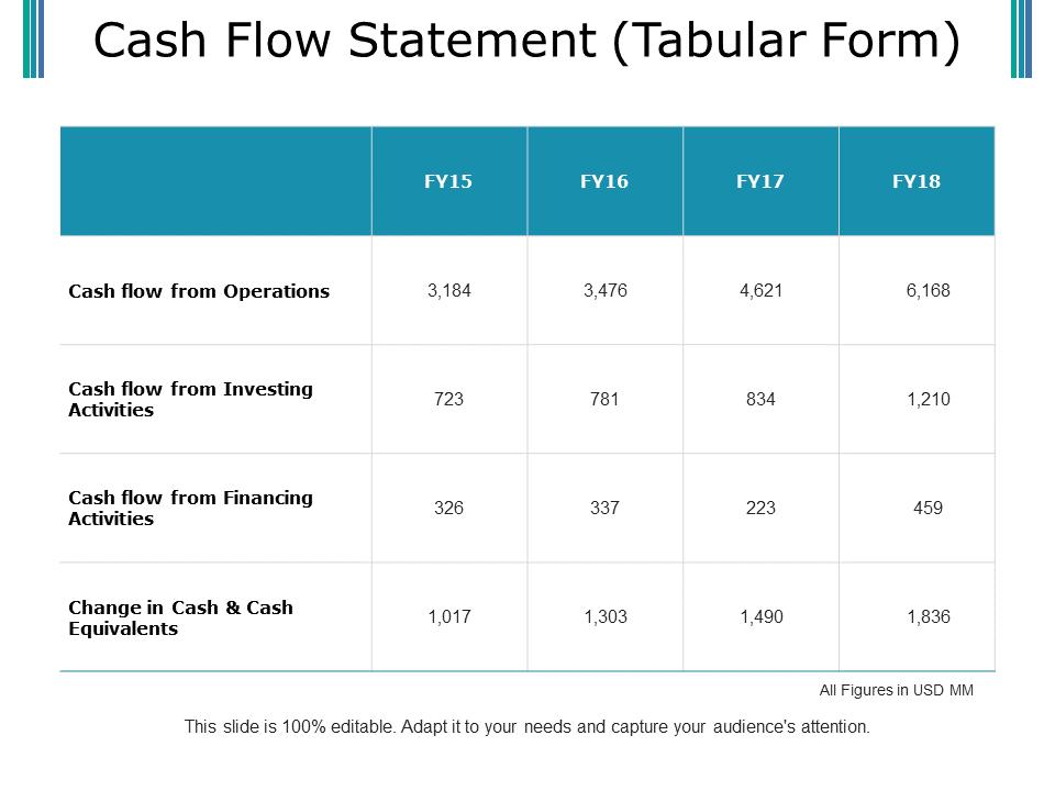 Cash-Flow Statement PowerPoint Templates