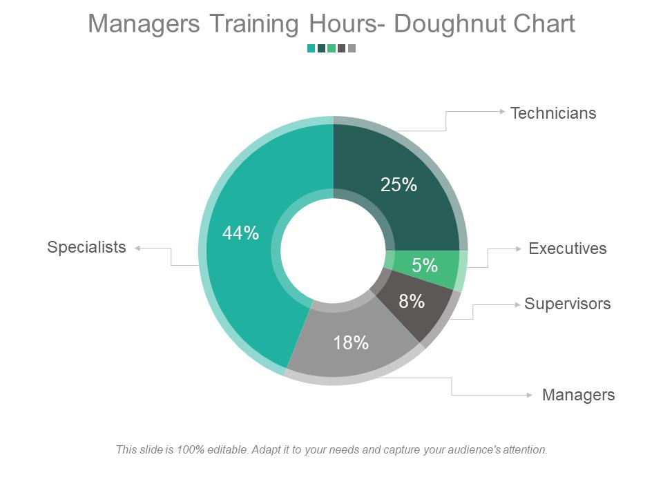 Doughnut Chart PowerPoint Templates