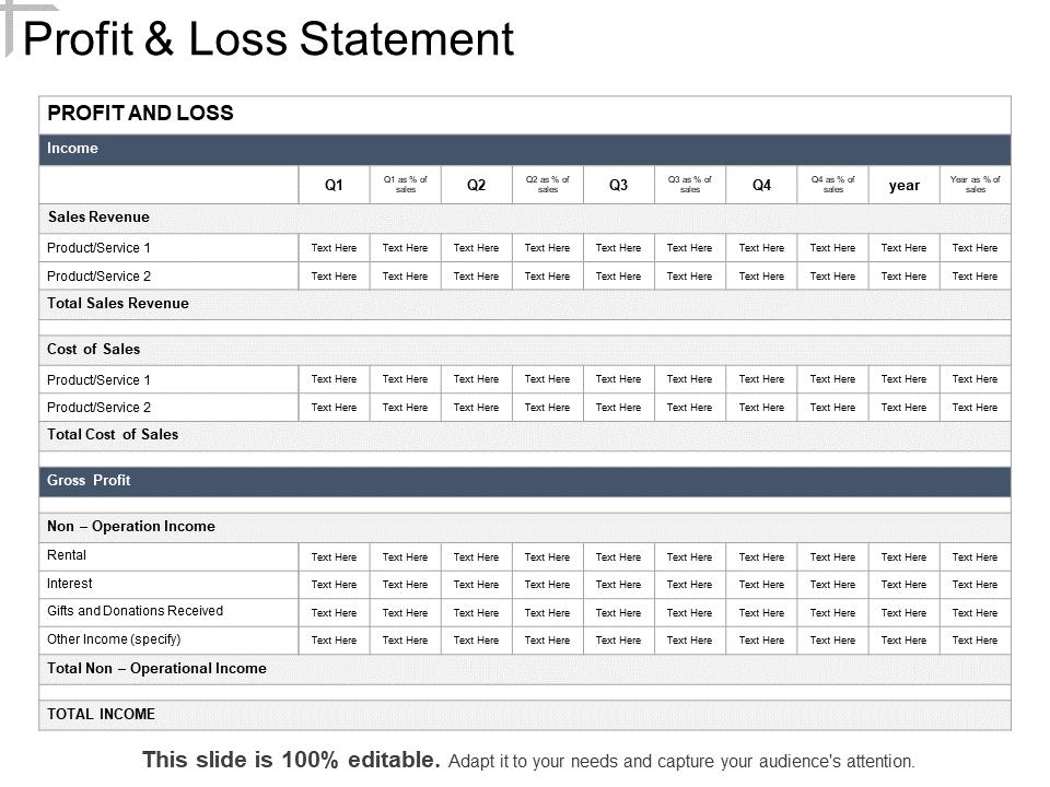 Profit Loss Statement PowerPoint Templates