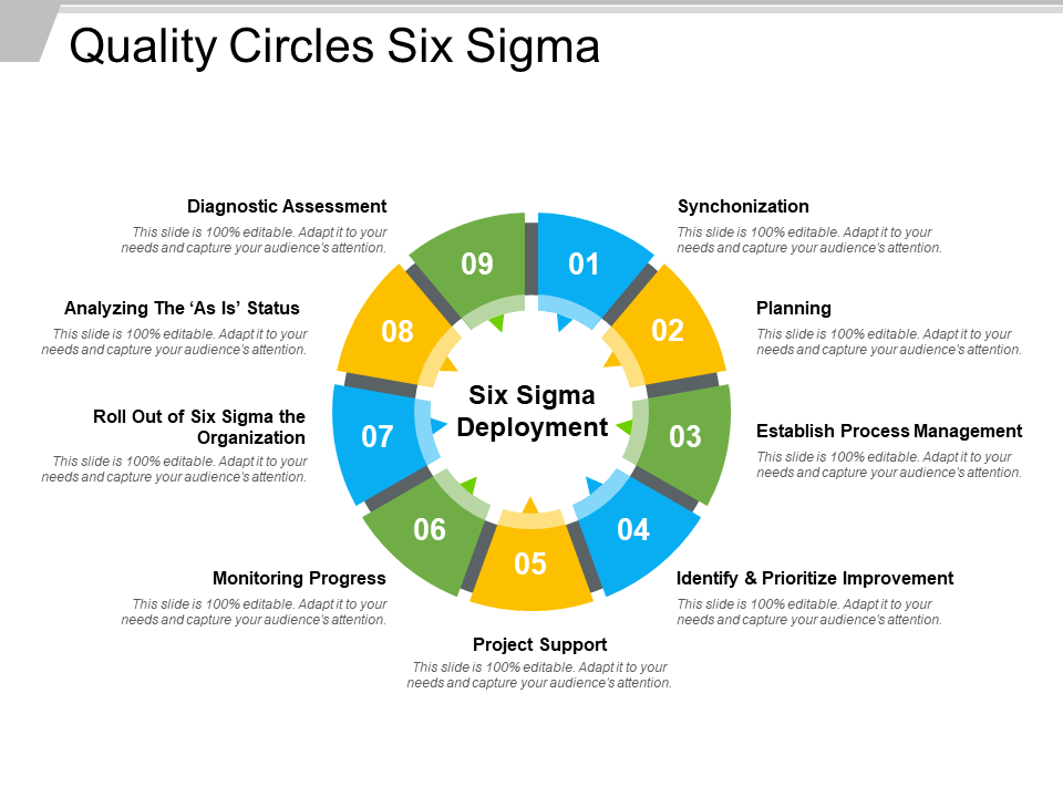 Six Sigma PowerPoint Templates