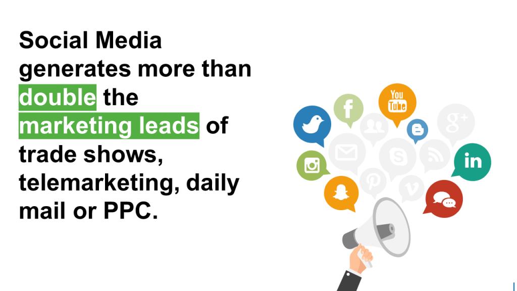 Social Media Stats & Facts PPT Slide