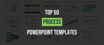 Top 50 Process PowerPoint Templates to Run Your Business Efficiently