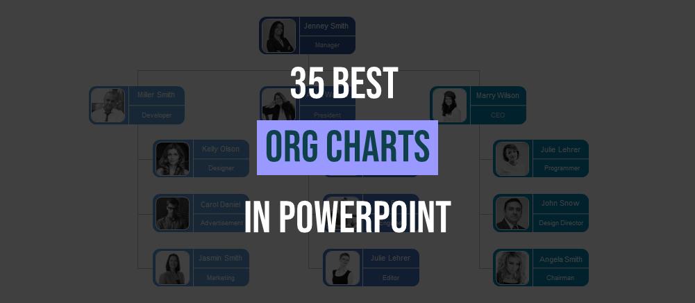 35 Best Organizational Chart Templates to Streamline your Workflow