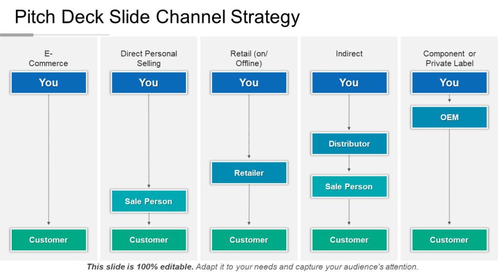 Channel Strategy Pitch Deck PowerPoint Template