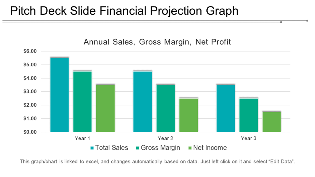 Financial Projection Graph PowerPoint Template