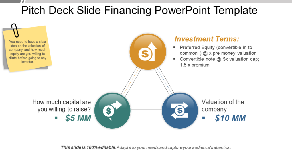 Financing Summary PowerPoint Template