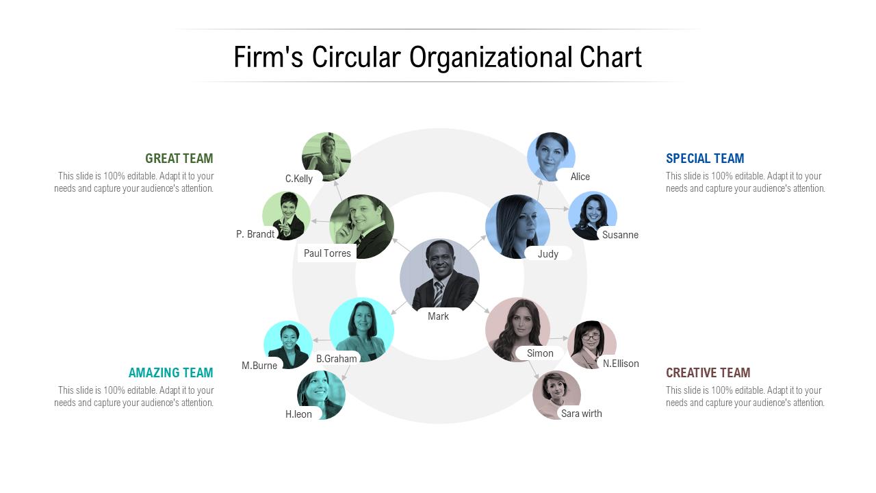 Firms Circular Organizational Chart