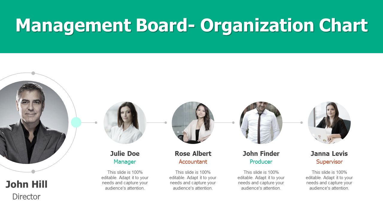 Management Board Organization Chart Team PPT PowerPoint Presentation Show Styles
