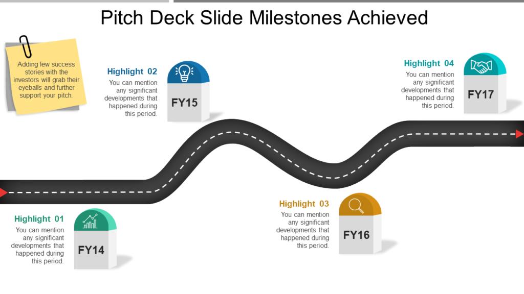 Milestones Achieved PowerPoint Template