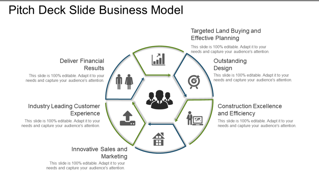 Pitch Deck Business Model PPT Template