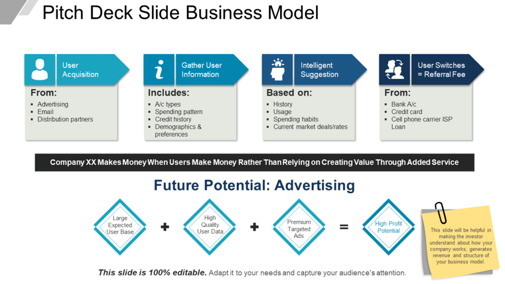 Pitch Deck Business Model PowerPoint Template