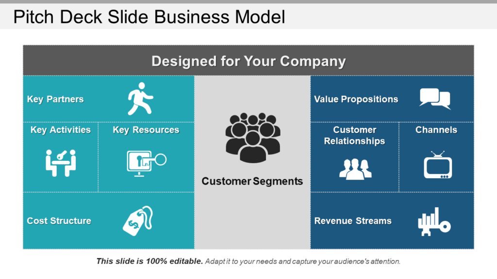 Pitch Deck Business Model PowerPoint Template Diagram