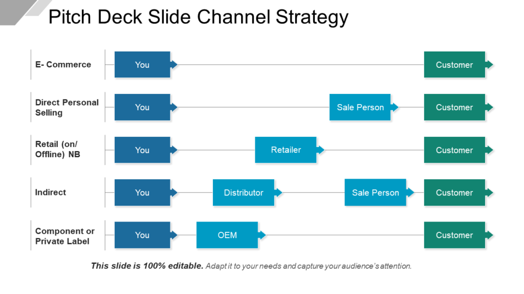 Pitch Deck Channel Strategy PPT Template