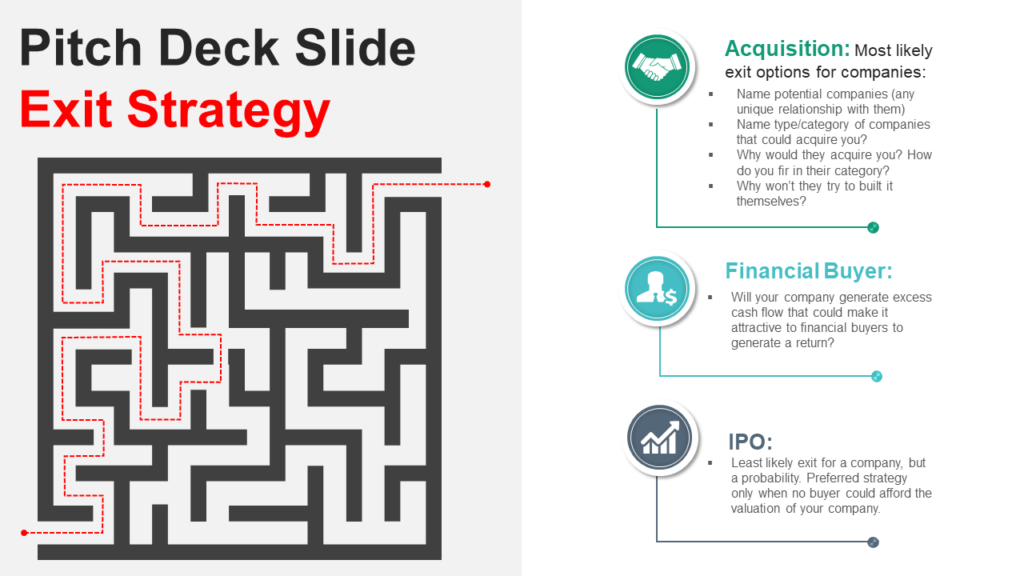 Pitch Deck Exit Strategy PowerPoint Template