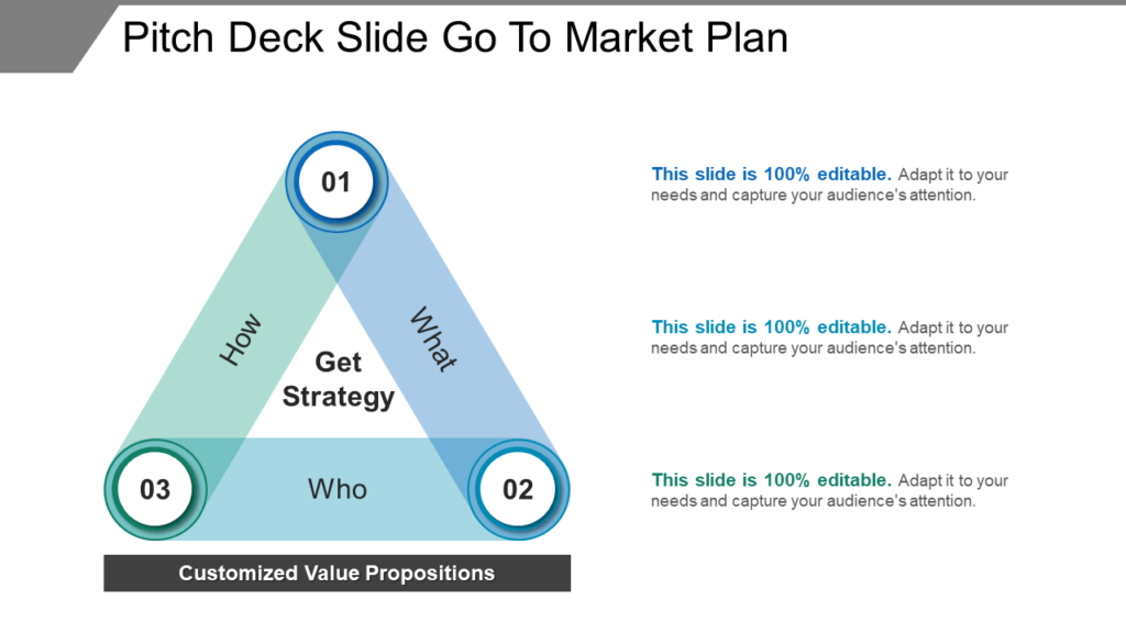 Pitch Deck Go to Market Plan PPT Slide