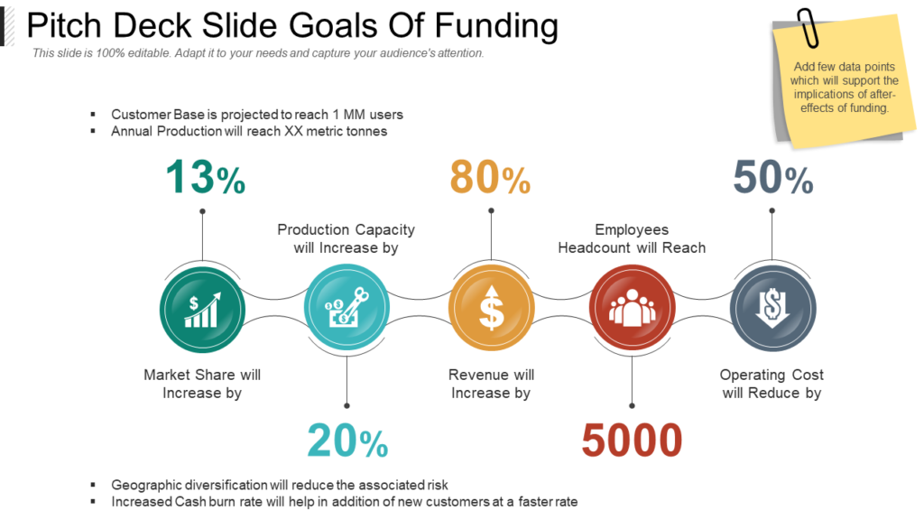 Pitch Deck Goals of Funding PowerPoint Template
