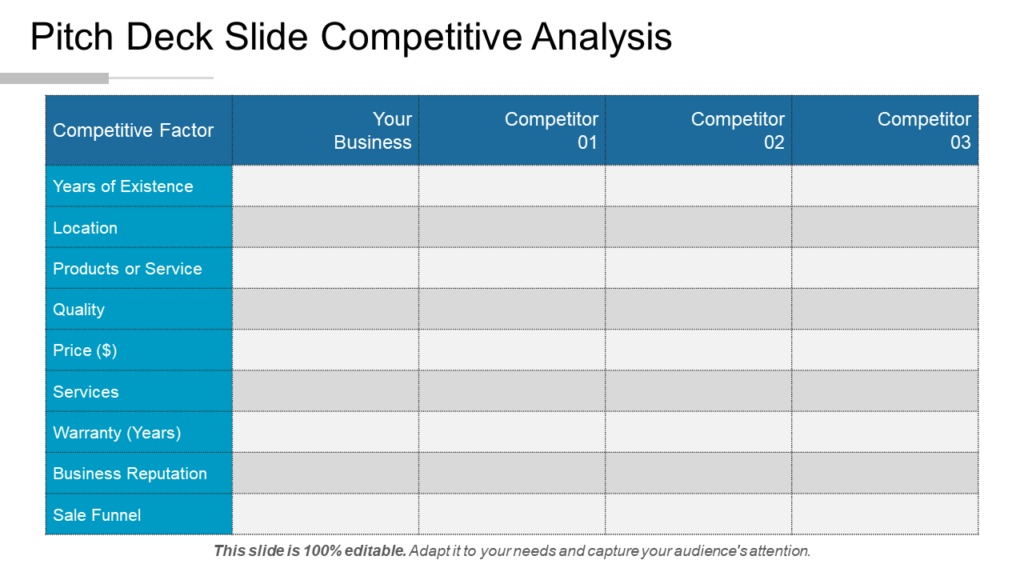 Pitch Deck Slide for Competitive Analysis PowerPoint Template