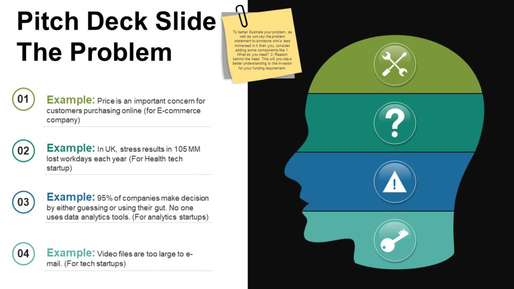 Problem Slide for Pitch Deck