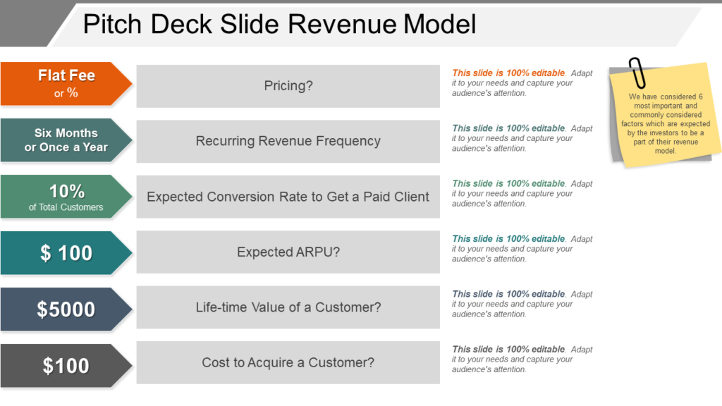 Revenue Model PowerPoint Template
