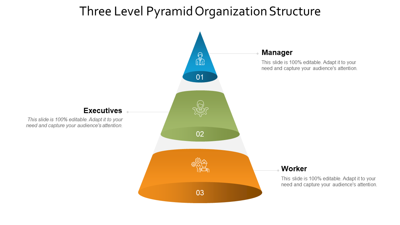 Three Level Pyramid Organization Structure