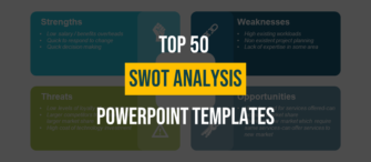 Top 50 SWOT Analysis PowerPoint Templates Used by Professionals Worldwide