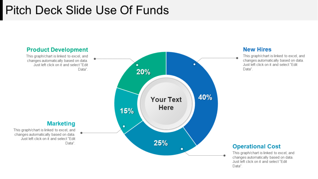 Use of Funds PowerPoint Template