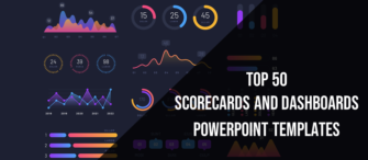 Top 50 Scorecards and Dashboards PowerPoint Templates to Analyze your Business Performance