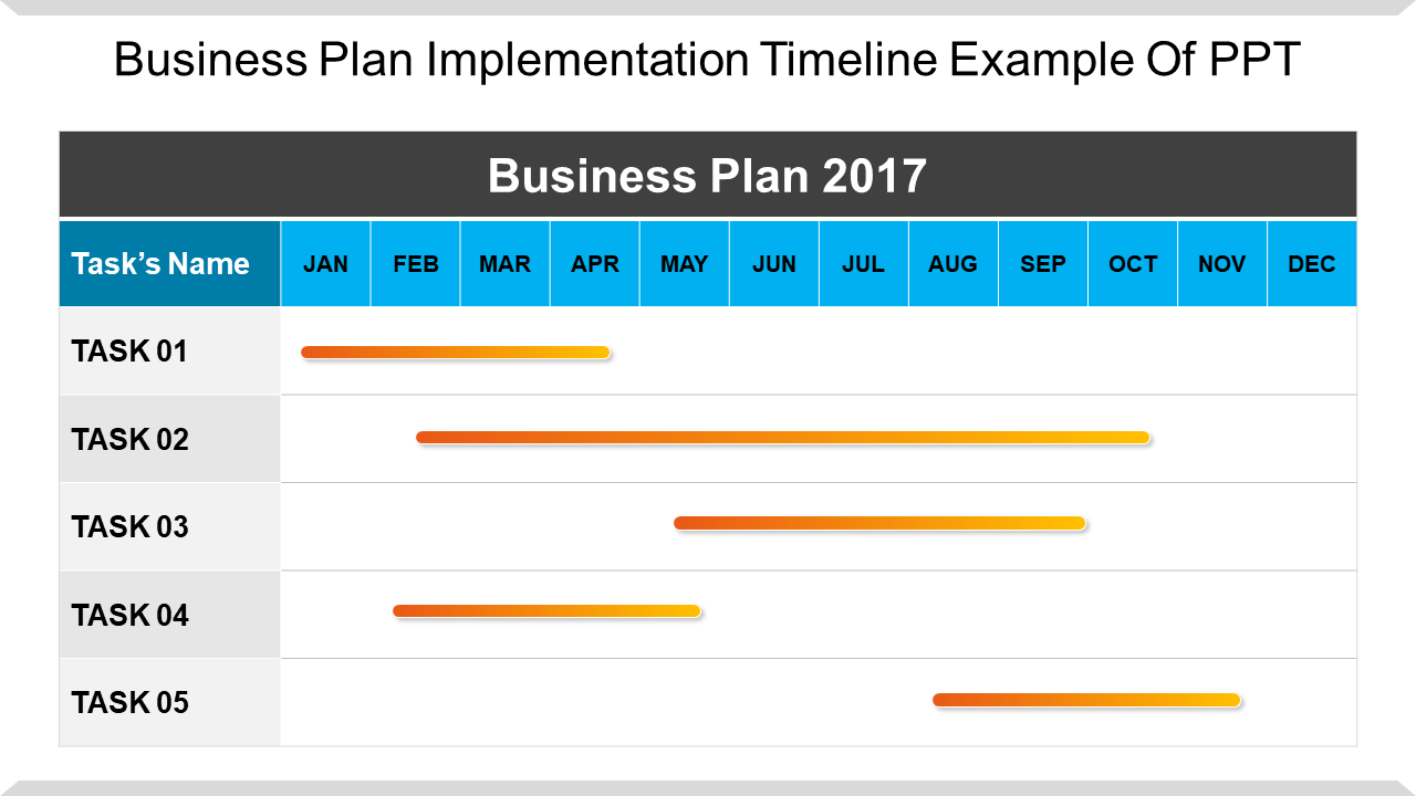 Business Plan Implementation PowerPoint Slide