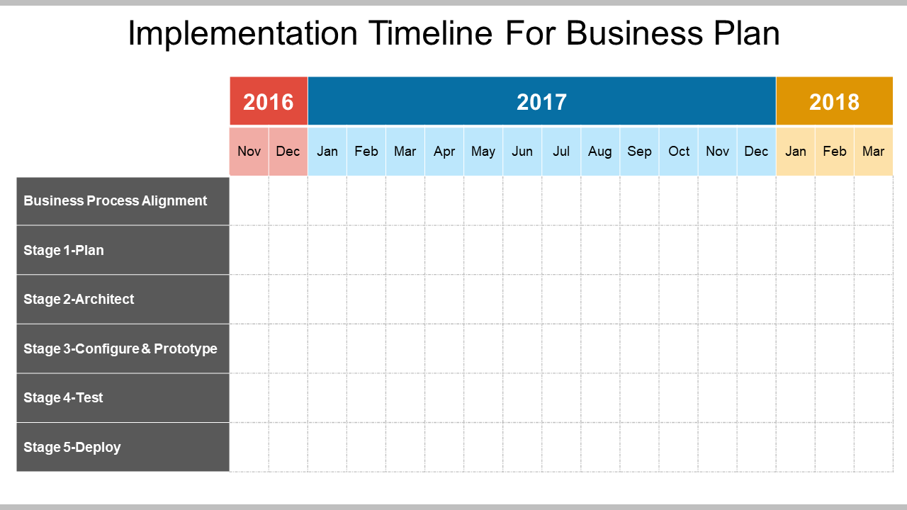 Business Planning and Timelines Implementation PPT Template