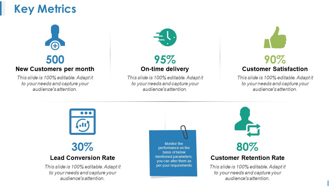 Customer Experience key Metrics PPT Template