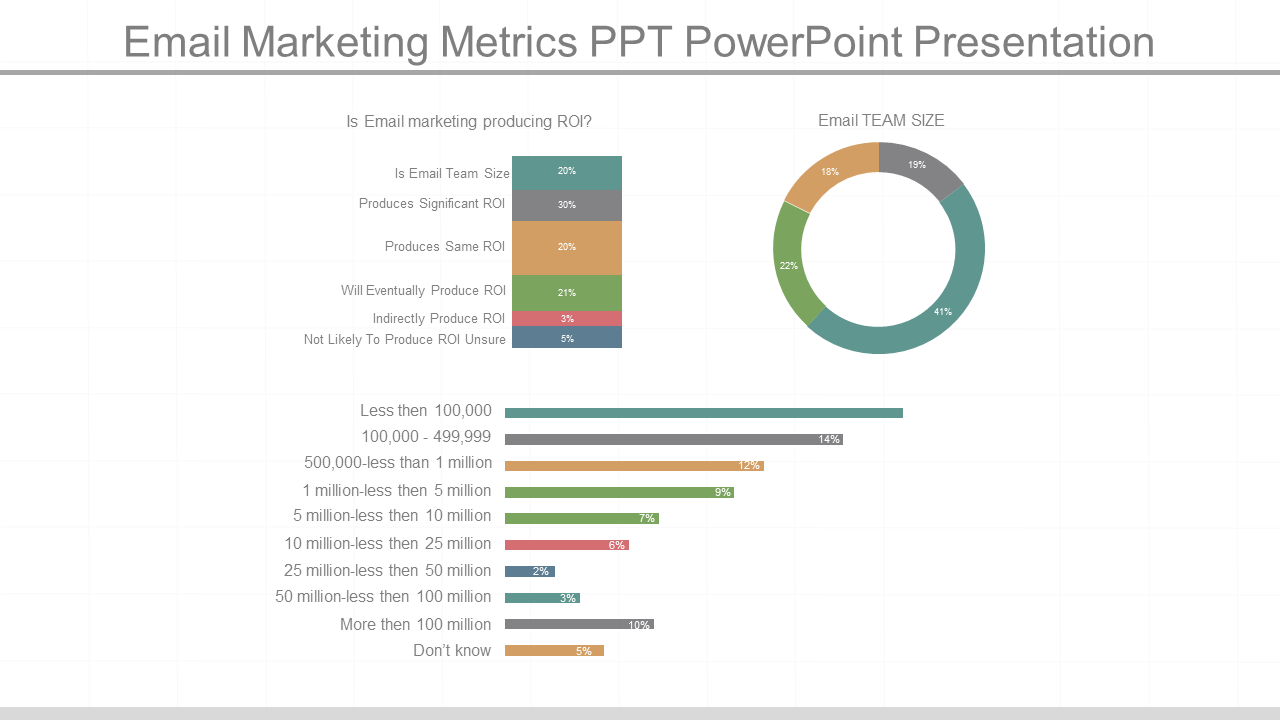 Email Marketing Metrics PPT Template