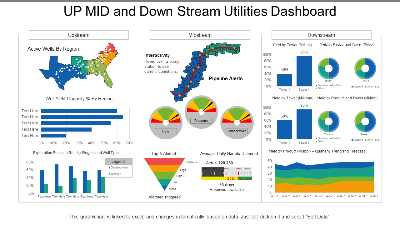 Energy and Utililties Dashboard PPT Template