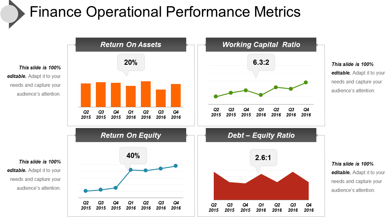 Finance Operational Performance Dashboard PPT Template