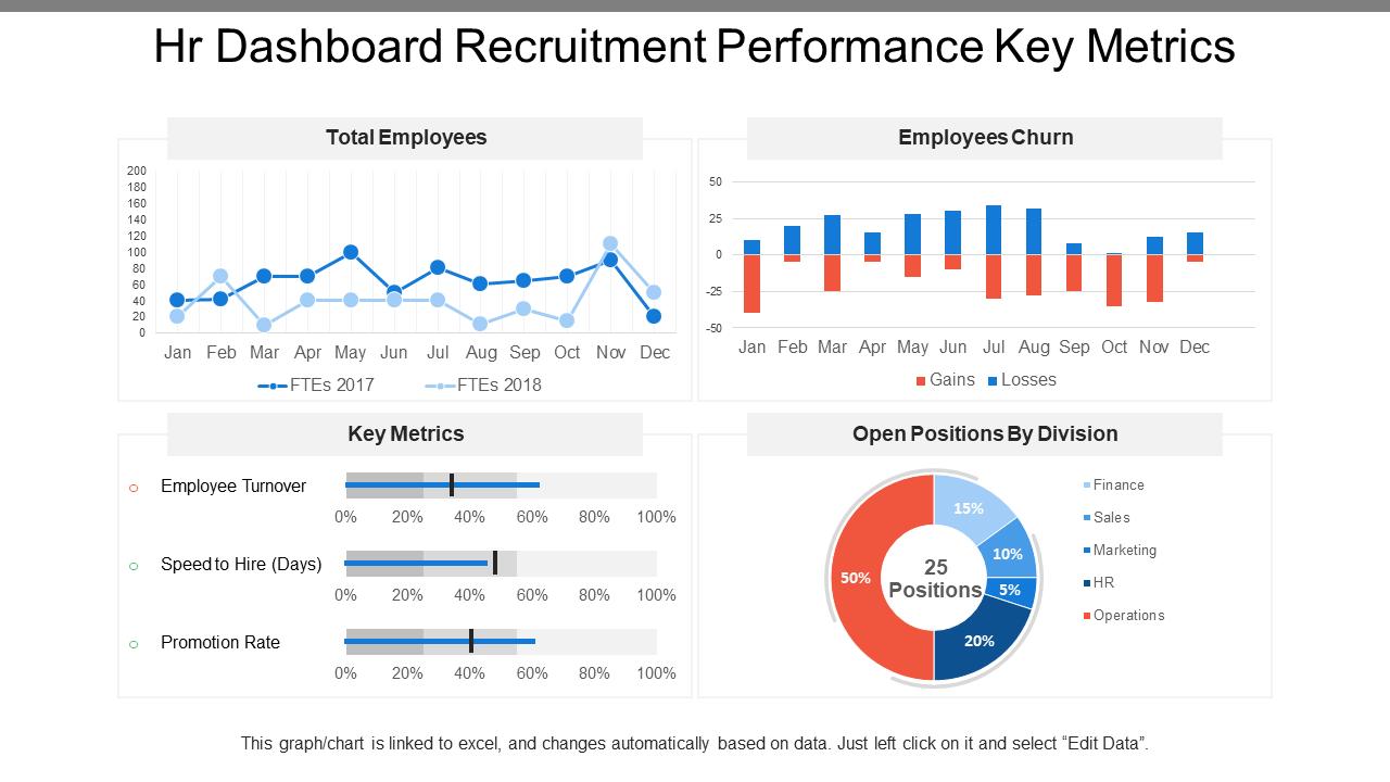 HR Recruitment Dashboard PPT Template