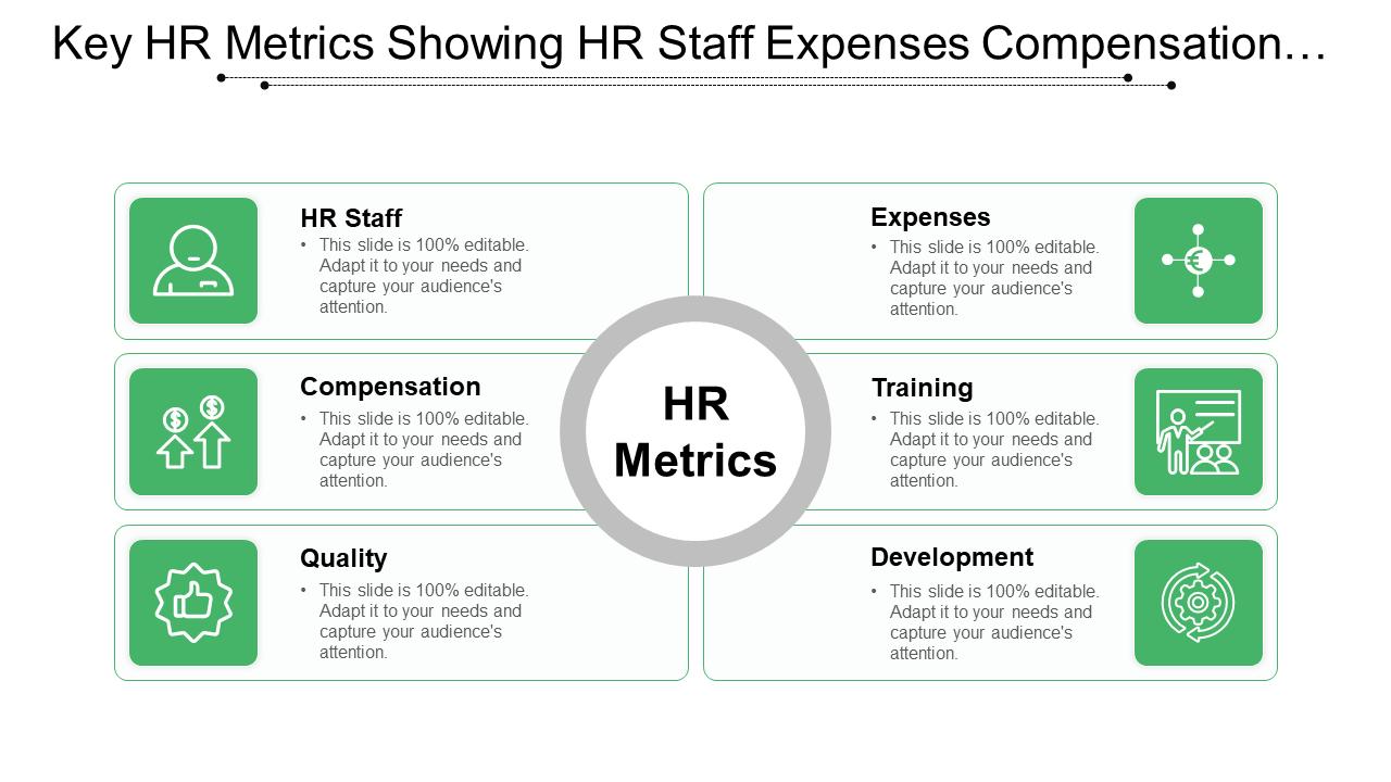 Key HR Metrics PPT Template
