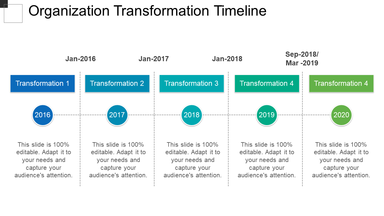 Organization Transformation Timeline PowerPoint Template