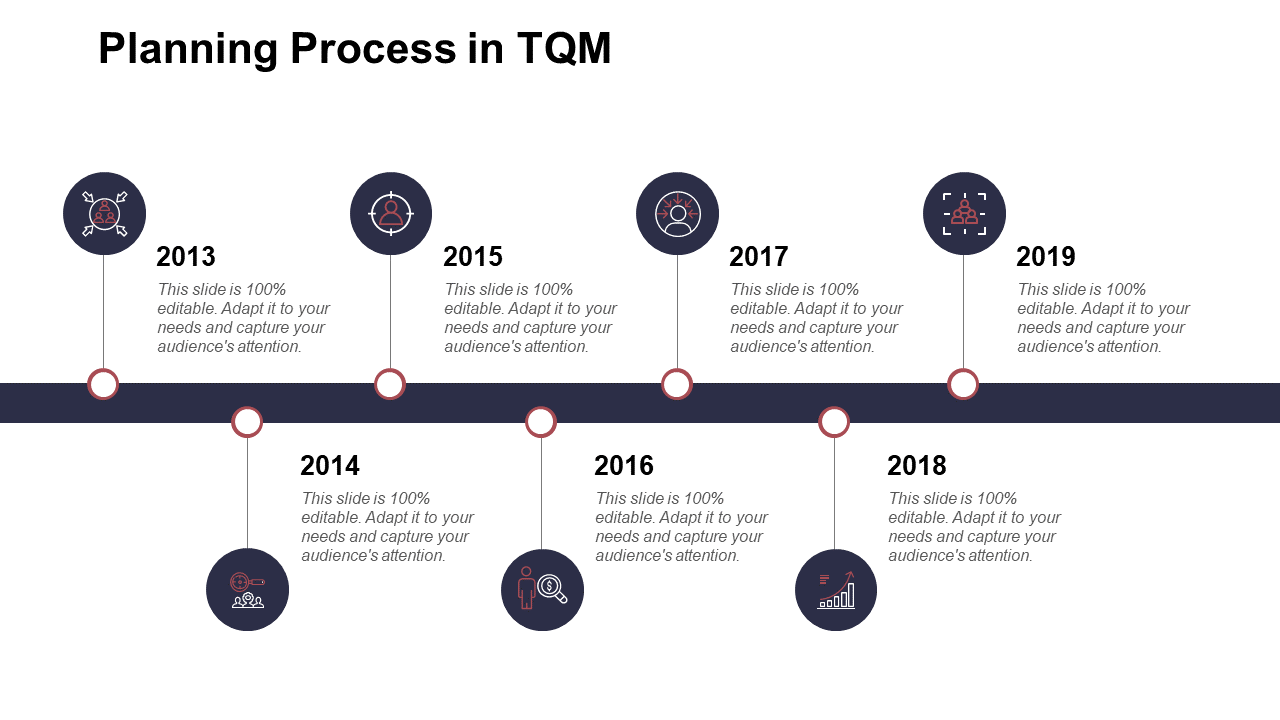 Planning Process in TQM PPT Template