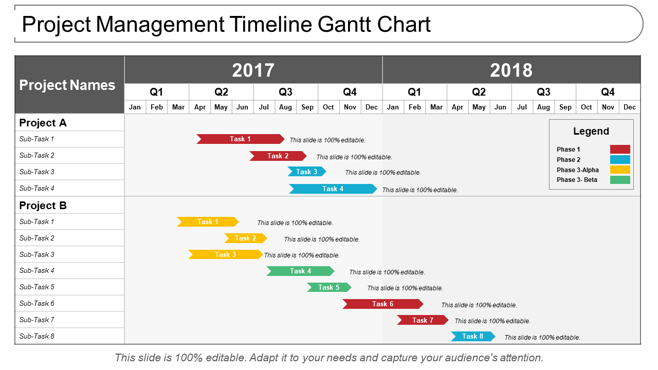 Project Management Planning and Timeline PPT Template