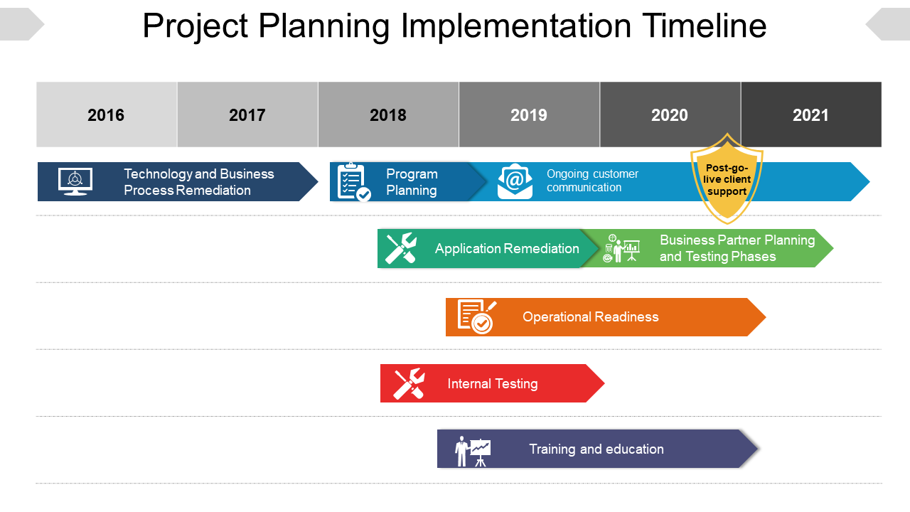 Project Planning Implementation PowerPoint Slide
