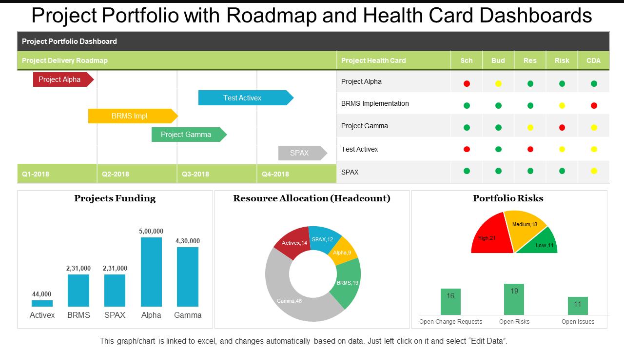 Project Portfolio Dashboard PPT Template