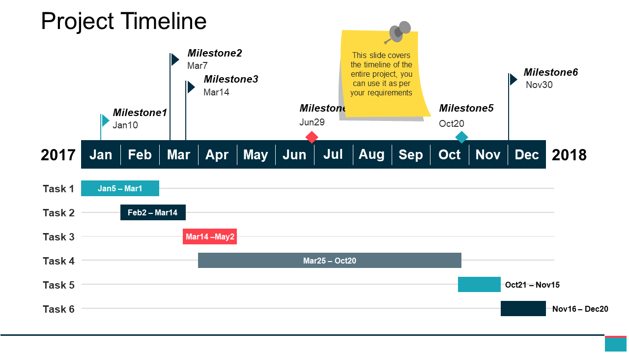 Project Timeline PowerPoint Diagram