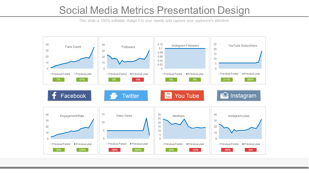 Social Media Metrics PPT Template