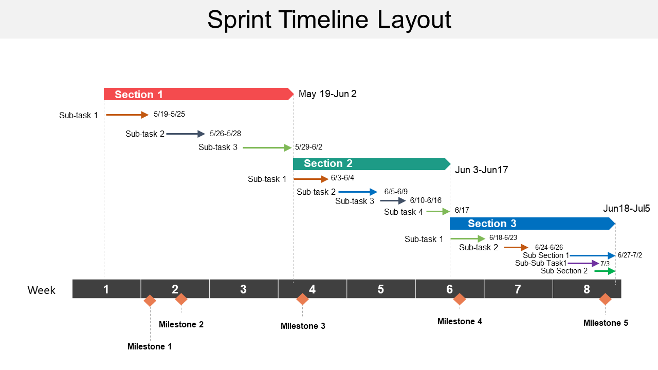 Sprint Timeline PPT Layout